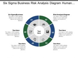 Six Sigma Business Risk Analysis Diagram Human Resources Management Cpb