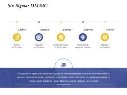 Six Sigma DMAIC Improve Ppt Powerpoint Presentation Background Designs
