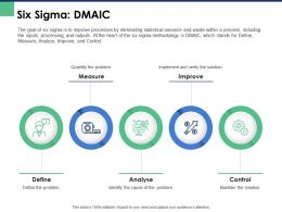 Six Sigma DMAIC Measure Control Ppt Powerpoint Presentation Gallery Gridlines