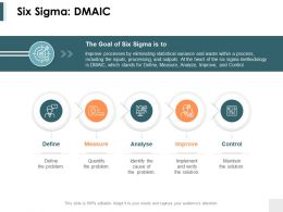 Six Sigma DMAIC Ppt Powerpoint Presentation Influencers