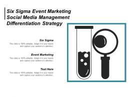 Six Sigma Event Marketing Social Media Management Differentiation Strategy Cpb