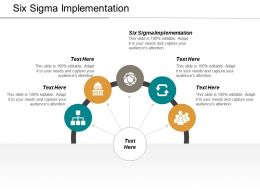 Six Sigma Implementation Ppt Powerpoint Presentation Model Graphics Template Cpb