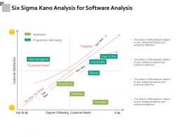 Six Sigma Kano Analysis For Software Analysis