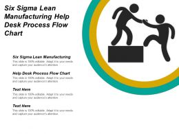 six_sigma_lean_manufacturing_help_desk_process_flow_chart_cpb_Slide01