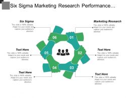 Six Sigma Marketing Research Performance Management Project Management Cpb