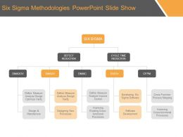 Six Sigma Methodologies Powerpoint Slide Show