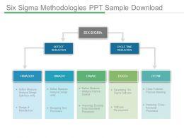 Six Sigma Methodologies Ppt Sample Download