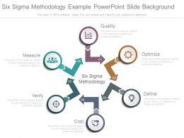 Six Sigma Methodology Example Powerpoint Slide Background