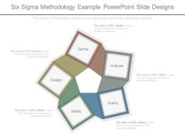 Six Sigma Methodology Example Powerpoint Slide Designs