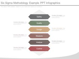 Six Sigma Methodology Example Ppt Infographics