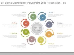 Six Sigma Methodology Powerpoint Slide Presentation Tips