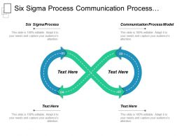 Six Sigma Process Communication Process Model Inventory Control Cpb