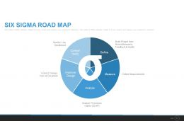Six Sigma Process PowerPoint Presentation With Slides