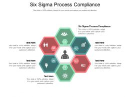 Six Sigma Process Compliance Ppt Powerpoint Presentation Styles Demonstration Cpb