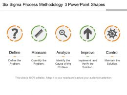 Six Sigma Process Methodology 3 Powerpoint Shapes