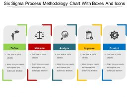 Six Sigma Process Methodology Chart With Boxes And Icons