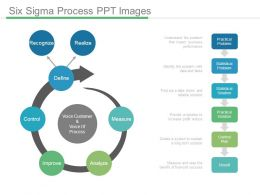 Six Sigma Process Ppt Images