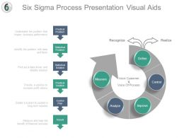 Six Sigma Process Presentation Visual Aids