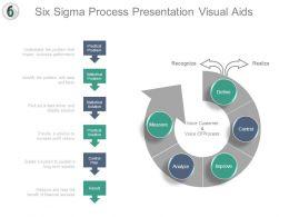 six_sigma_process_presentation_visual_aids_Slide01
