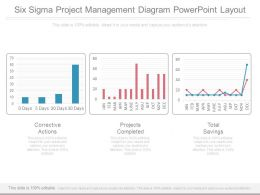 Six Sigma Project Management Diagram Powerpoint Layout