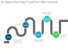 Six Sigma Road Map Powerpoint Slide Graphics