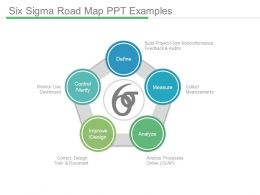Six Sigma Road Map Ppt Examples