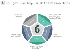 Six Sigma Road Map Sample Of Ppt Presentation