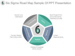 Six Sigma Road Map Sample Of Ppt Presentation