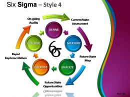 Six Sigma Style 4 Powerpoint Presentation Slides