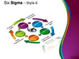 Six Sigma Style 6 Powerpoint Presentation Slides