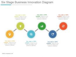 Six Stage Business Innovation Diagram