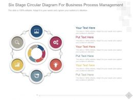 Six Stage Circular Diagram For Business Process Management