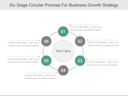 Six Stage Circular Process For Business Growth Strategy