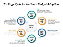 Six Stage Cycle For National Budget Adoption