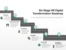 Six Stage HR Digital Transformation Roadmap