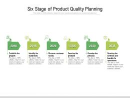 Six Stage Of Product Quality Planning