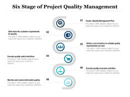 Six Stage Of Project Quality Management
