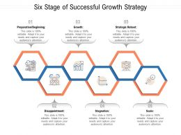 Six Stage Of Successful Growth Strategy