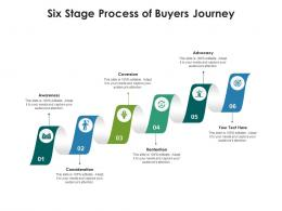 Six Stage Process Of Buyers Journey