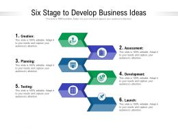 Six Stage To Develop Business Ideas