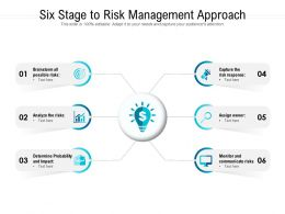 Six Stage To Risk Management Approach