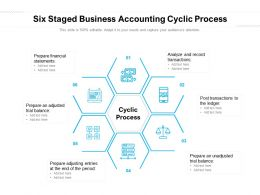 Six Staged Business Accounting Cyclic Process