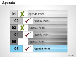 Six Staged Business Agenda Checklist 0214