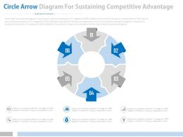 Six Staged Circle Arrow Diagram For Sustaining Competitive Advantage Powerpoint Slides