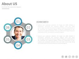 six_staged_circle_of_about_us_profile_powerpoint_slides_Slide01