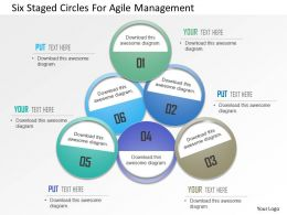 Six Staged Circles For Agile Management Powerpoint Template