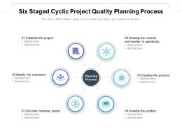 Six Staged Cyclic Project Quality Planning Process
