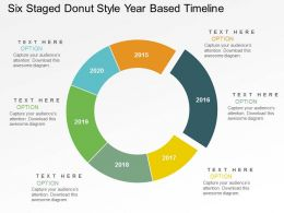 Six Staged Donut Style Year Based Timeline Powerpoint Slides