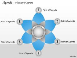 Six Staged Flower Diagram For Agenda Display 0214
