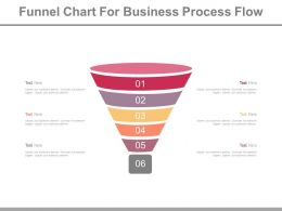Six Staged Funnel Chart For Business Process Flow Powerpoint Slides